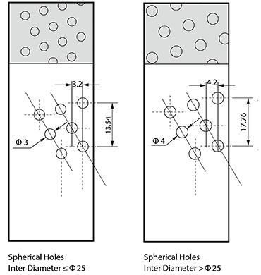 large lubrication holes Split bronze bushing